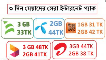 ৩ দিনের মেয়াদে সেরা ইন্টারনেট প্যাক- কম টাকায় বেশি মেগাবাইট – Teletalk vs GrameenPhone vs Banglalink vs Robi vs Airtel